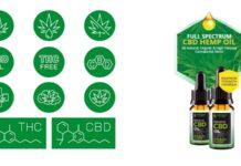 Line Organic CBD - prix, effets, application, commentaires sur le forum. Acheter dans une pharmacie ou sur le site du Fabricant?